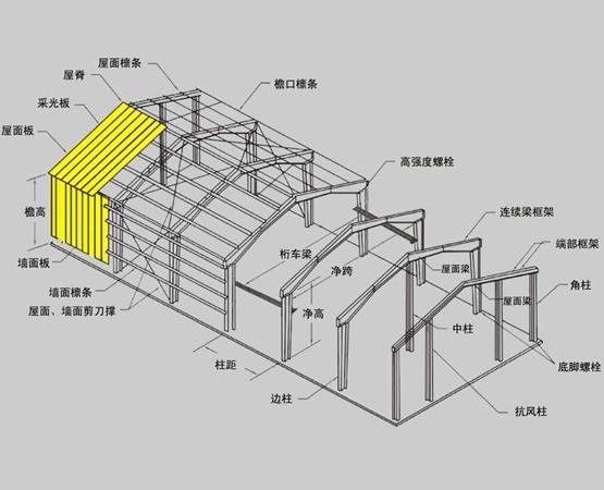天津门式钢架结构